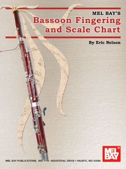 Bassoon Fingering and Scale Chart