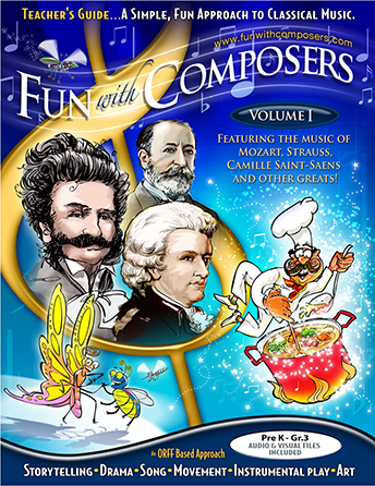 Fun with Composers
