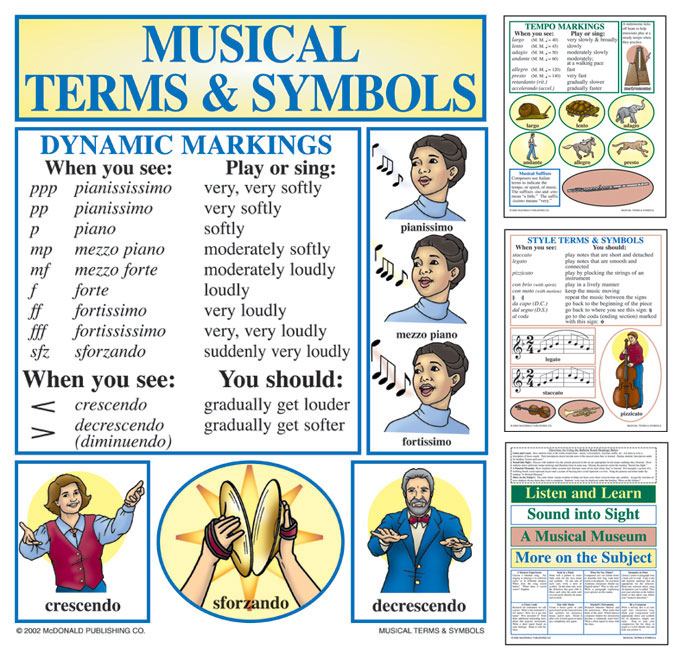 Music Terms and Symbols