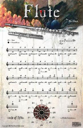 Instrumental Posters Series