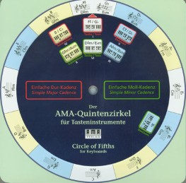 Ama Circle of Fifths for Keyboards