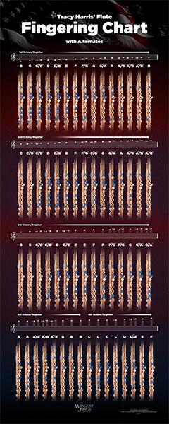 Tracy Harris Flute Fingering Chart