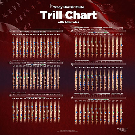 Tracy Harris Flute Trill Chart