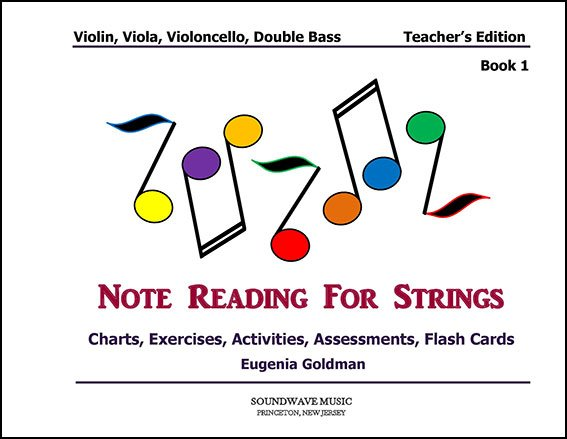 Note Reading For Strings