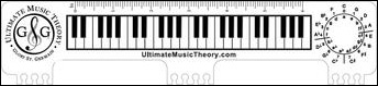 Ultimate Music Theory Ruler