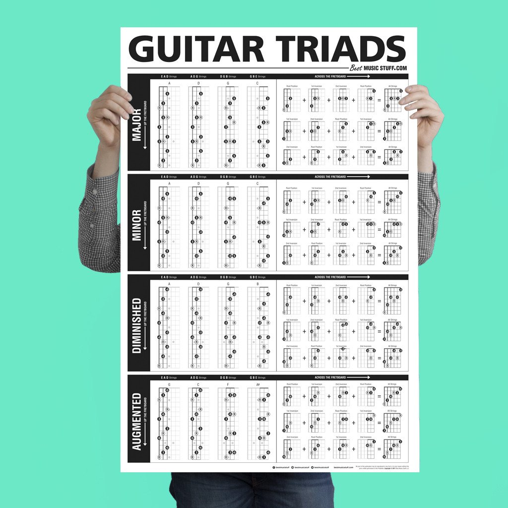 Ultimate Guitar Reference Poster Ultimate Triads Jw Pepper