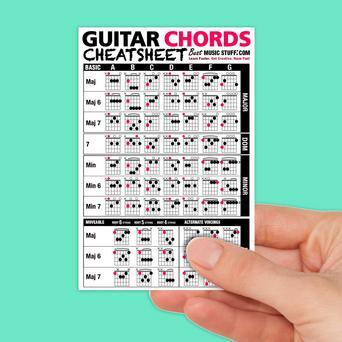 Guitar Cheat Sheets