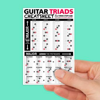 Guitar Cheat Sheets Cover