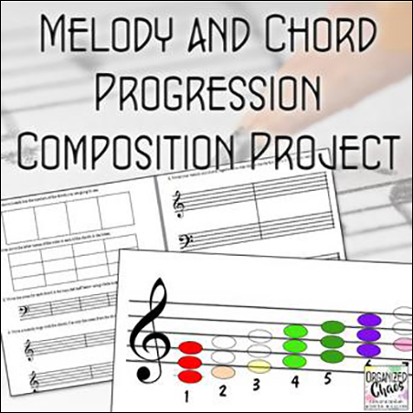 Chord Progression Composition Lessons Thumbnail