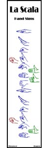 La Scala Hand Signs Classroom Banner