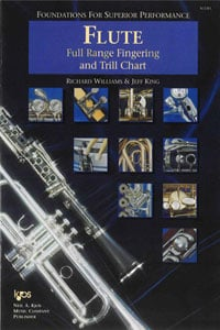 Foundations for Superior Performance: Fingering and Trill Charts