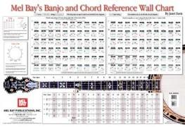 Banjo Wall Chart