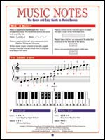 Music Notes Chart (Piano) by VARIOUS| J W  Pepper Sheet Music