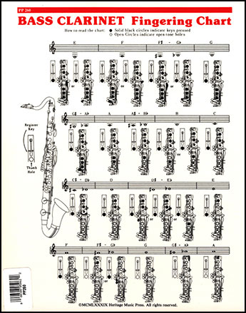 Fingering ChartBass Clarinet Bass Clarinet  JW Pepper Sheet Music