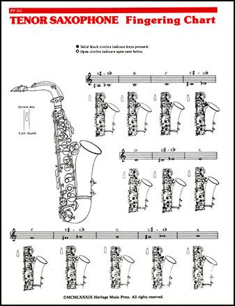 Fingering Chart-Tenor Sax