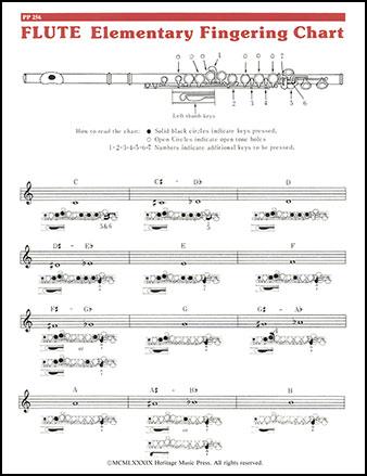 Fingering ChartFlute Flute Fingering Chart  JW Pepper Sheet Music