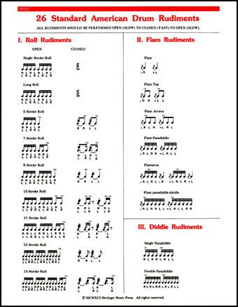 26 Standard American Drum Rudiments