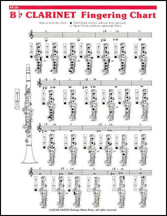 Fingering chart clarinet clarinet fingering j w pepper sheet music