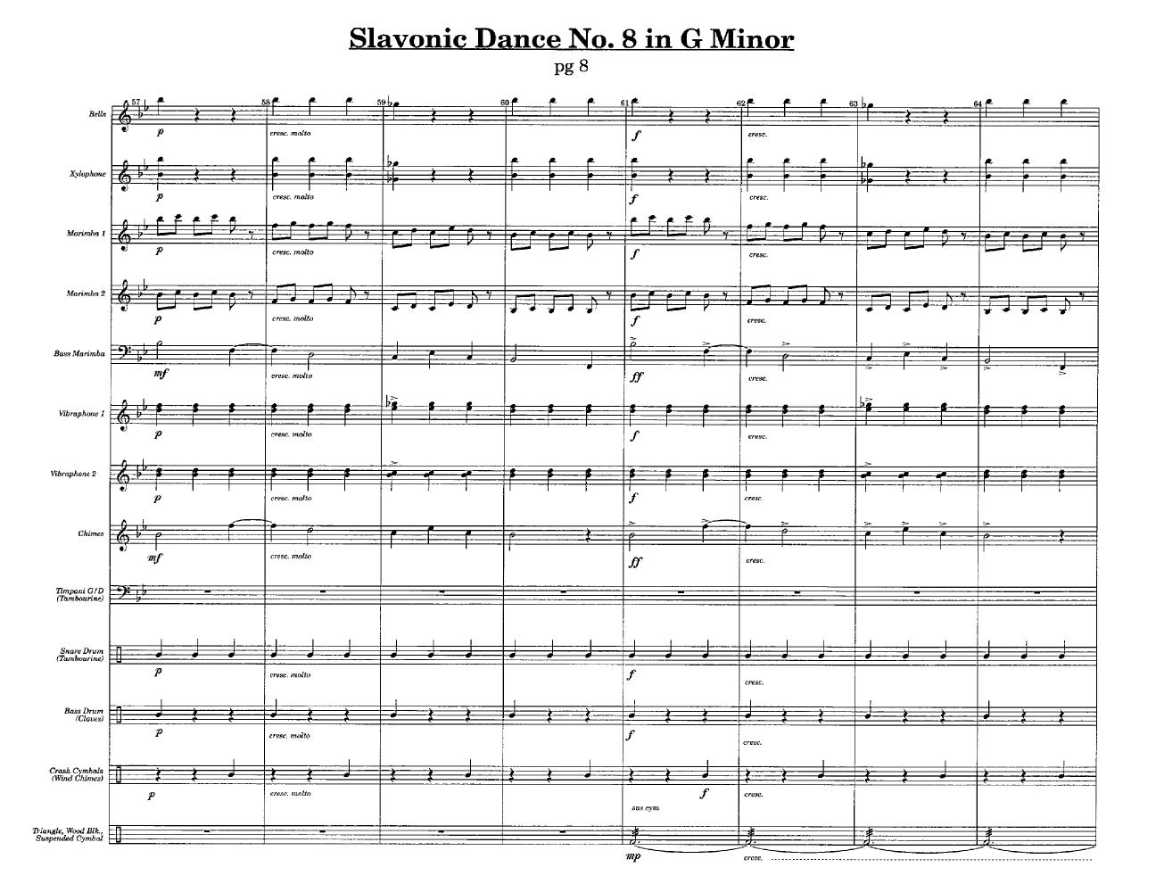 Slavonic Dance No. 8 in G Minor Thumbnail