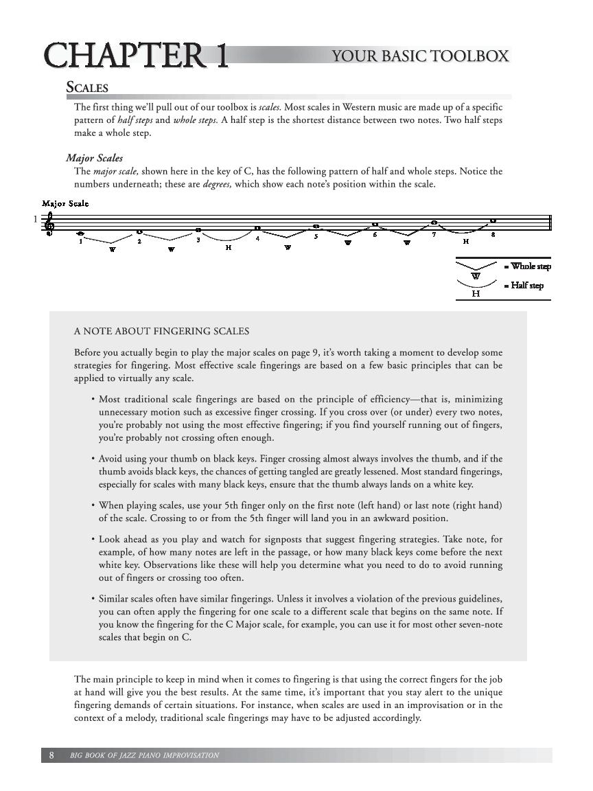 Big Book Of Jazz Piano Improvisation Piano By B J W Pepper Sheet Music